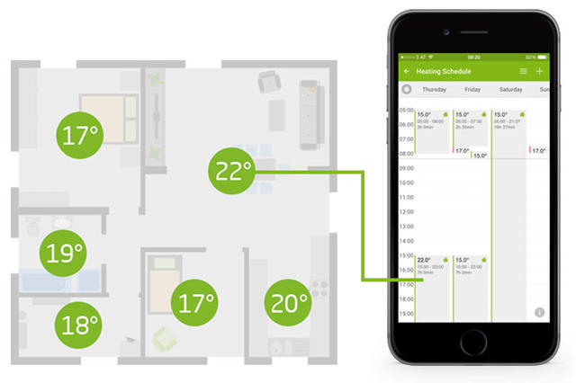 Zoned Heating Control With Remote App